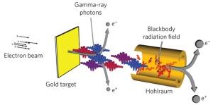 photon_photon_collider_proposal
