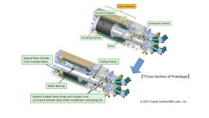 toyota-working-hard-to-make-free-piston-engine-linear-generator-possible-80769_2